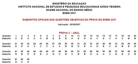 enemprovaazul2